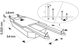 schema of 4 cantilevers on chip