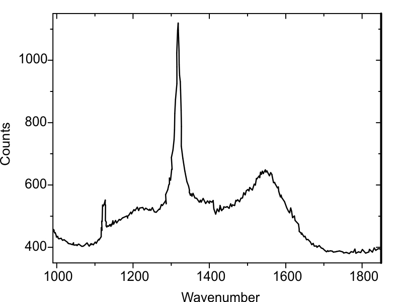 Raman spectrum of diamond AFM tip coating