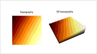 Topography and 3D topography images of SrTiO3 single crystal substrate